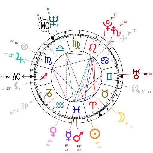 mapa astral de elton john