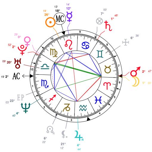 thaimassage oslo horoscope date