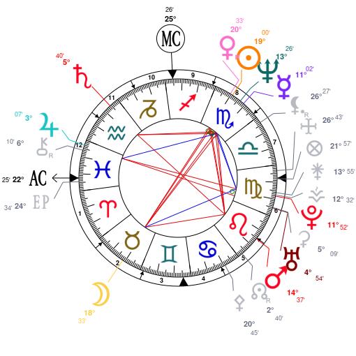 mapa astral de Demi Moore