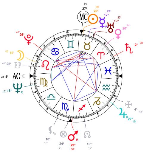 horoscope date eskorte lane