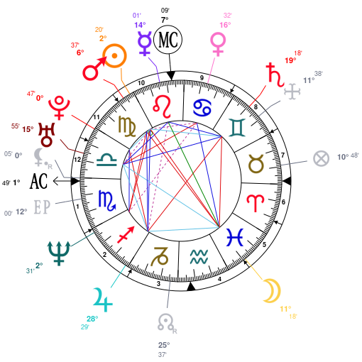 vulcan astrology asteroids symbols - photo #22