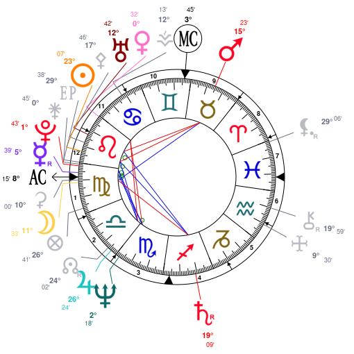 mapa astral de Madonna