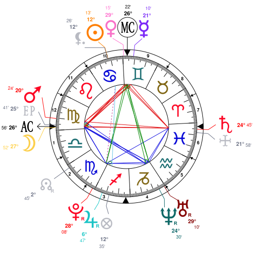 Astrology And Natal Chart Of Post Malone Born On 1995 07 04