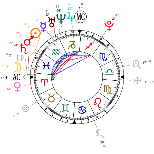 Astrology and natal chart of Sophie Turner (actress), born