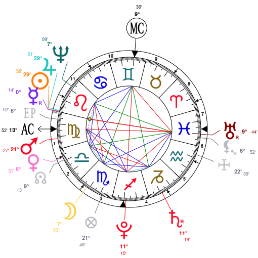 Astrology And Natal Chart Of Louis Xvi Of France Born On 1754 08 23