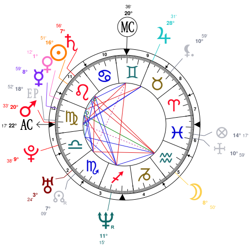 Astrology and natal chart of Audrey Tautou, born on 1976/08/09