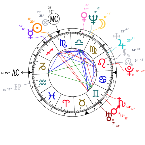 billie eilish natal chart