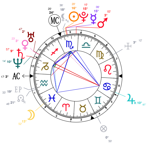 Astrology And Natal Chart Of Sza Singer Born On 19901108