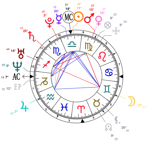 Astrology and natal chart of Shontelle, born on 1985/10/04