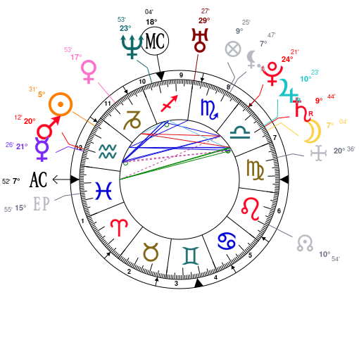 Astrology And Natal Chart Of Alicia Keys Born On 19810125