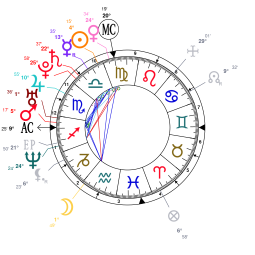 Astrology And Natal Chart Of Lil Wayne Born On 19820927
