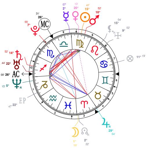 Astrology And Natal Chart Of Wiz Khalifa Born On 1987 09 08
