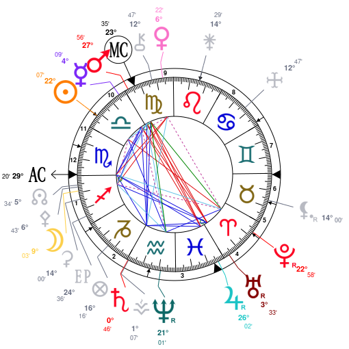 An Astrological Thought on Man and Woman: Gravity Re-Evaluated ZF4jZmb2IwAMqGD2BKcFMmLjZQNkZGNjZQNj