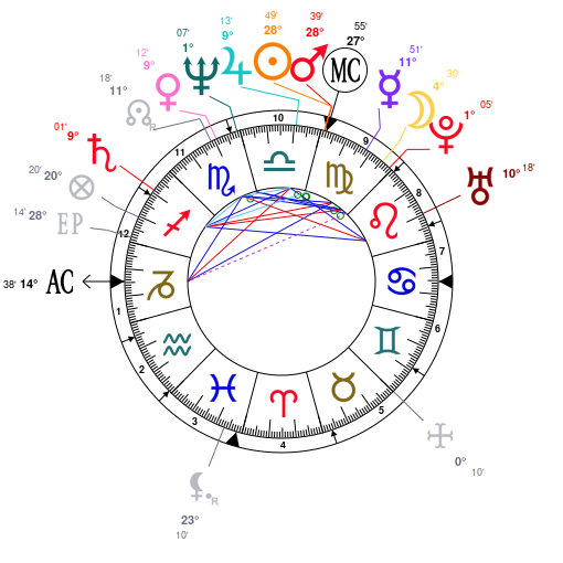 Astrology And Natal Chart Of Nick Cave Born On 19570922