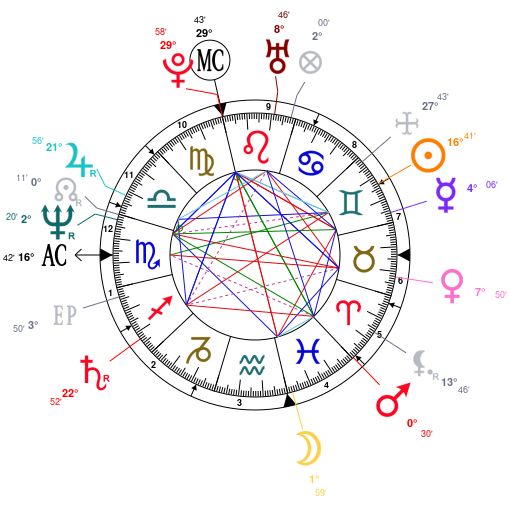 Astrology And Natal Chart Of Prince Musician Born On 1958 06 07