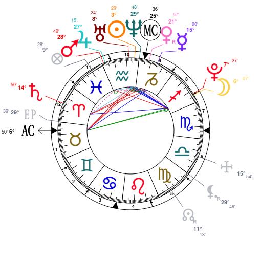 Astrology And Natal Chart Of Xxxtentacion Born On 19980123