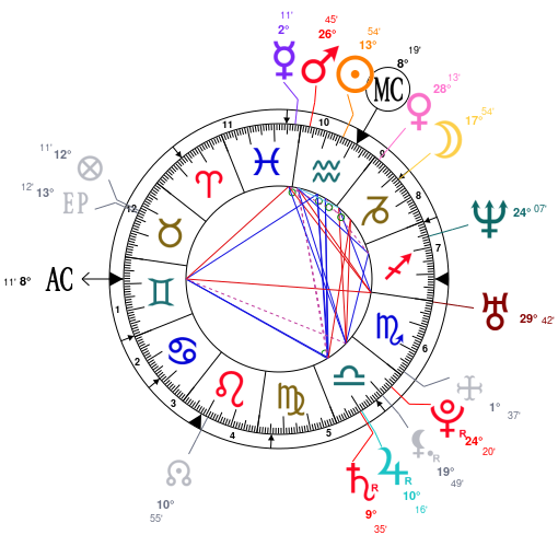 Astrology And Natal Chart Of Emily Rose Actress Born On 19810202