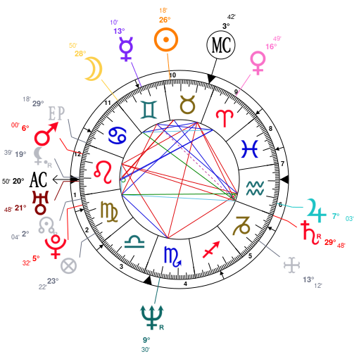 Astrology And Natal Chart Of Enya Born On 1961 05 17
