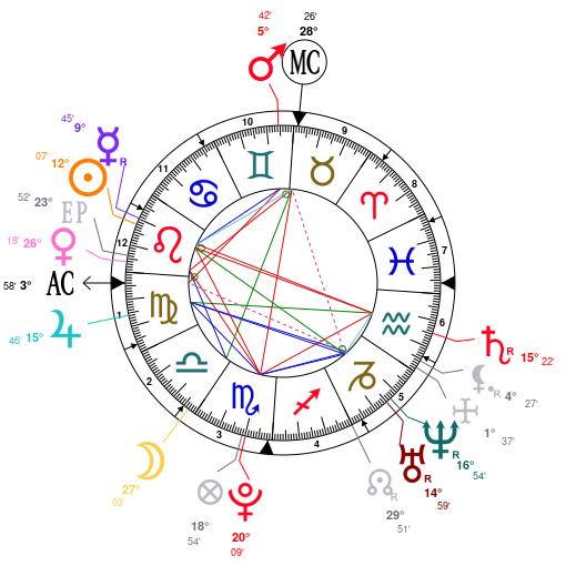Cole Sprouse Horoscope