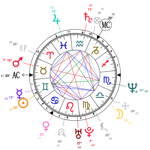Astrology and natal chart of Jordan Peterson, born on 1962/06/12