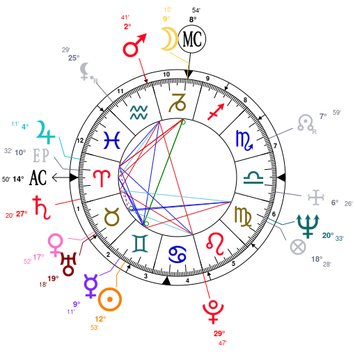 Lilith In Midheaven