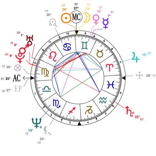 Astrology and natal chart of Gosho Aoyama, born on 1963/06/21