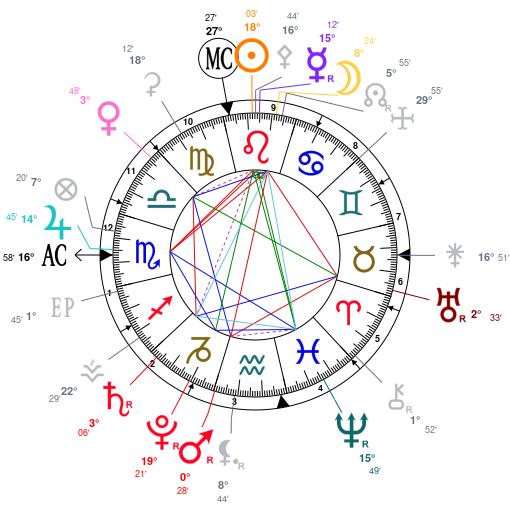 Astrological things ZF4jZmbkZQN4ZwNkBQRmZmtjZQNjZGNjZQNjZQNkBGR2AmZ