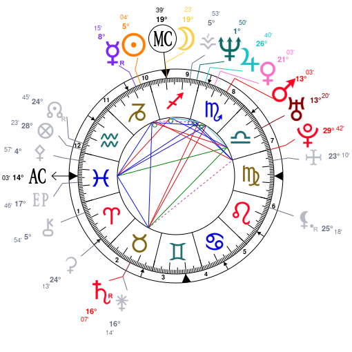 https://www.astrotheme.com/chart/ZF4jZmblAmRlZGx3ZQRkZGHjZQNjZGRjZQNjZQN1ZQN5At.png