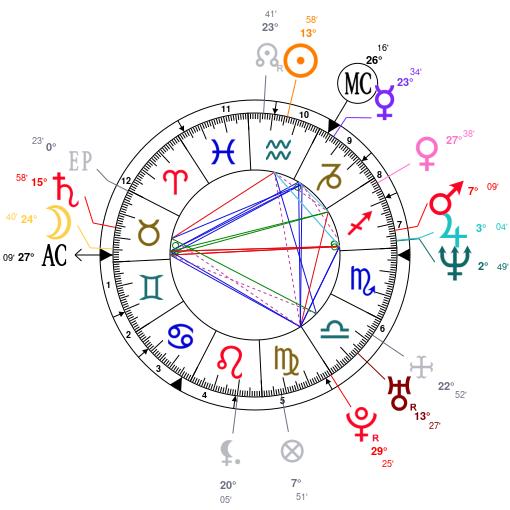 Astrology And Natal Chart Of Sarah Kane Born On 19710203