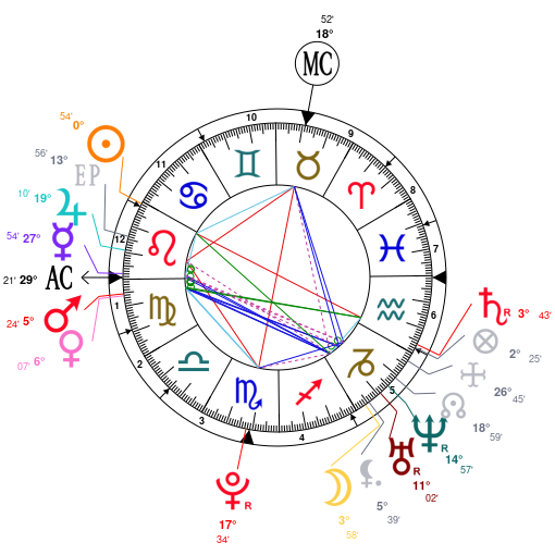 Astrology and natal chart of Elliot Rodger, born on 1991/07/24