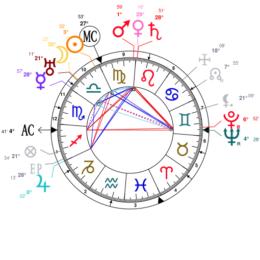 An Astrological Thought on Man and Woman: Gravity Re-Evaluated ZF4jZmbloKD0oGL4MmWGAmtjZQNjZGNjZQNj