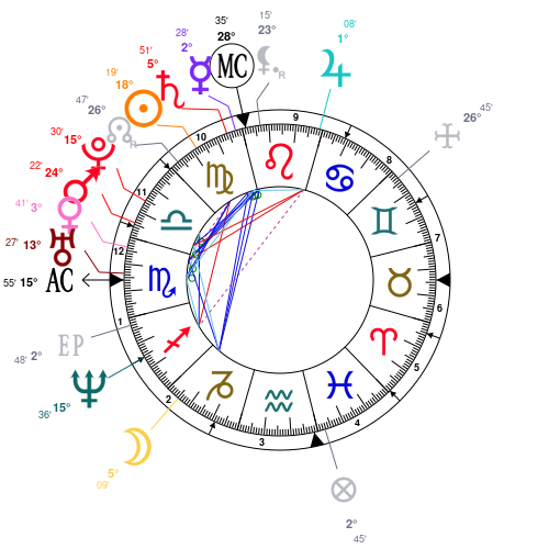 Astrology and natal chart of In-Grid, born on 1978/09/11