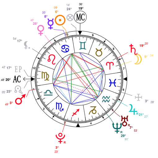 Astrology and natal chart of H E R , born on 1997/06/27