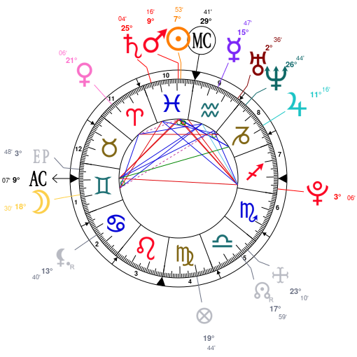 Astrology and natal chart of Ten (singer), born on 1996/02/27
