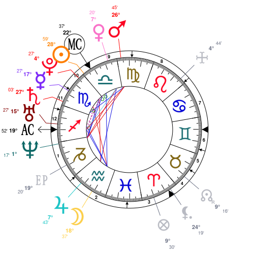 Astrology and natal chart of Hadise, born on 1985/10/22