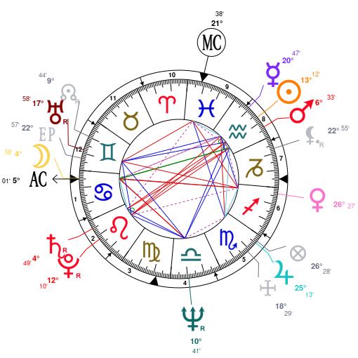 Astrology And Natal Chart Of Farrah Fawcett Born On 19470202