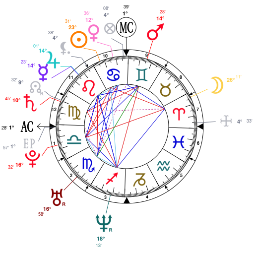 jayma march horoscope