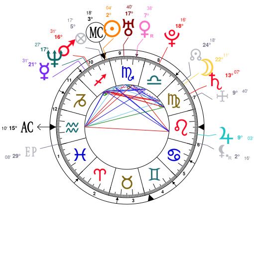 Astrology and natal chart of Katherine Heigl, born on 1978/11/24