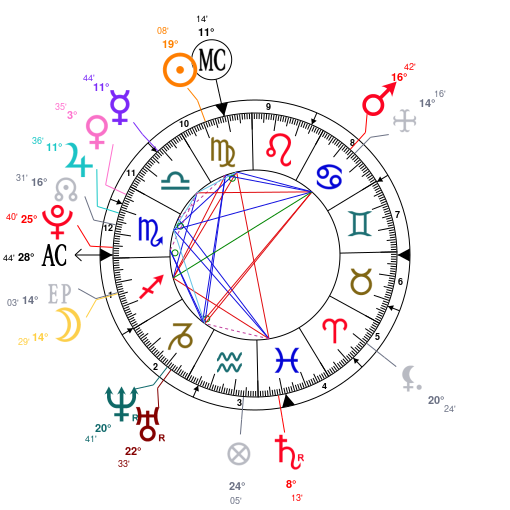 Astrology And Natal Chart Of Rap Monster Born On 19940912