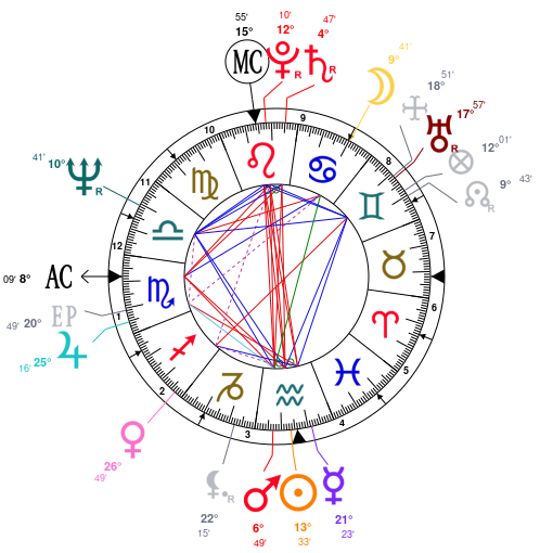 Astrology And Natal Chart Of Paul Auster Born On 19470203