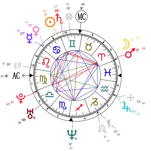 Astrology and natal chart of Joseph Zimet, born on 1973/06/24