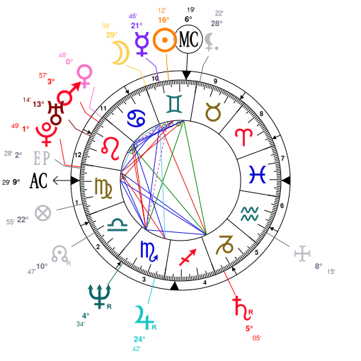 Astrology And Natal Chart Of Mike Pence Born On 19590607