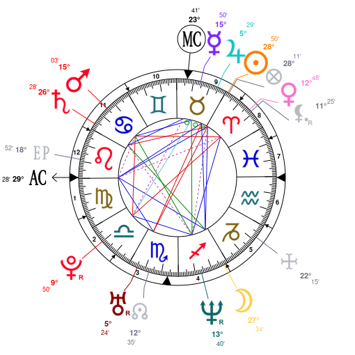Astrology And Natal Chart Of Melissa Joan Hart Born On 19760418