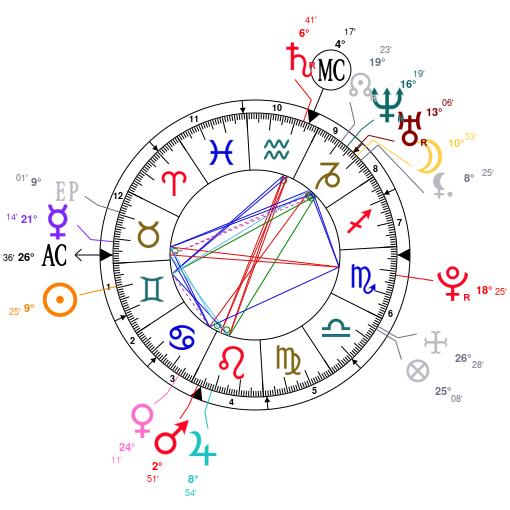 Astrology And Natal Chart Of Azealia Banks Born On 19910531