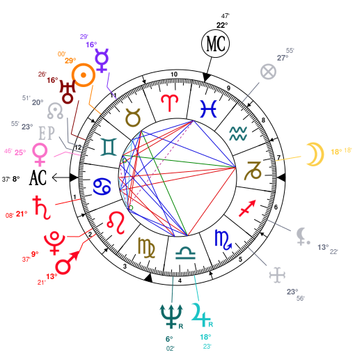 Astrology And Natal Chart Of Cher Entertainer Born On 1946 05 20