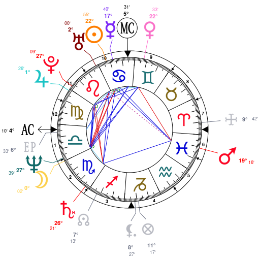 Astrology and natal chart of Ian Curtis, born on 1956/07/15