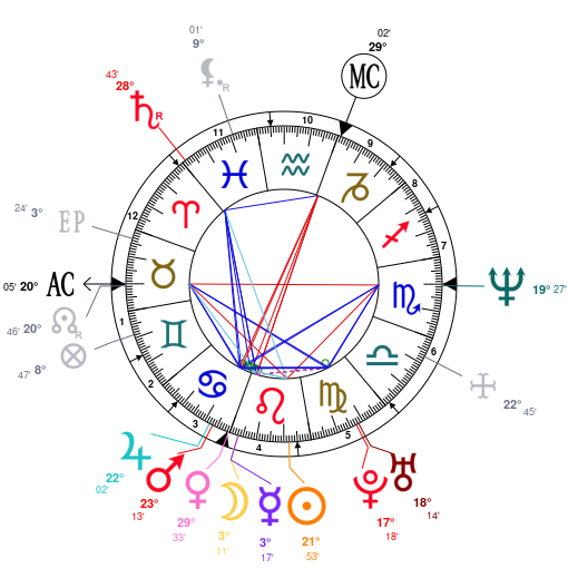 Astrology and natal chart of Halle Berry, born on 1966/08/14