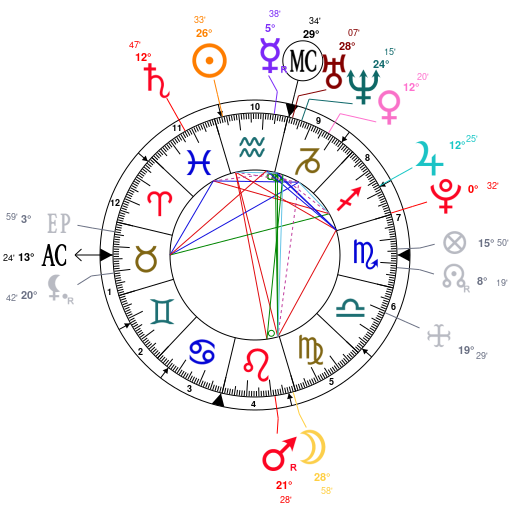 Astrology And Natal Chart Of Megan Thee Stallion Born On 1995 02 15