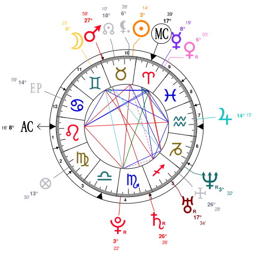 Astrology and natal chart of Taio Cruz, born on 1985/04/23