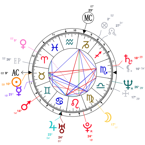 Astrology And Natal Chart Of Donatella Versace Born On 19550502